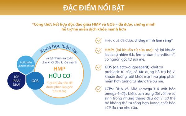 Sữa Hipp 1 Combiotic Organic Infant 800g (0-6 tháng)