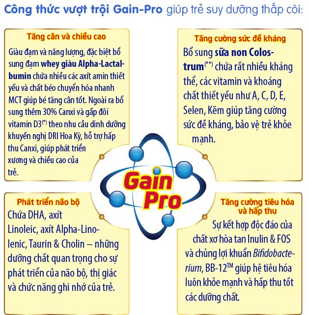 SB_DielacGrowPlus_PC_VI_LoiIch
