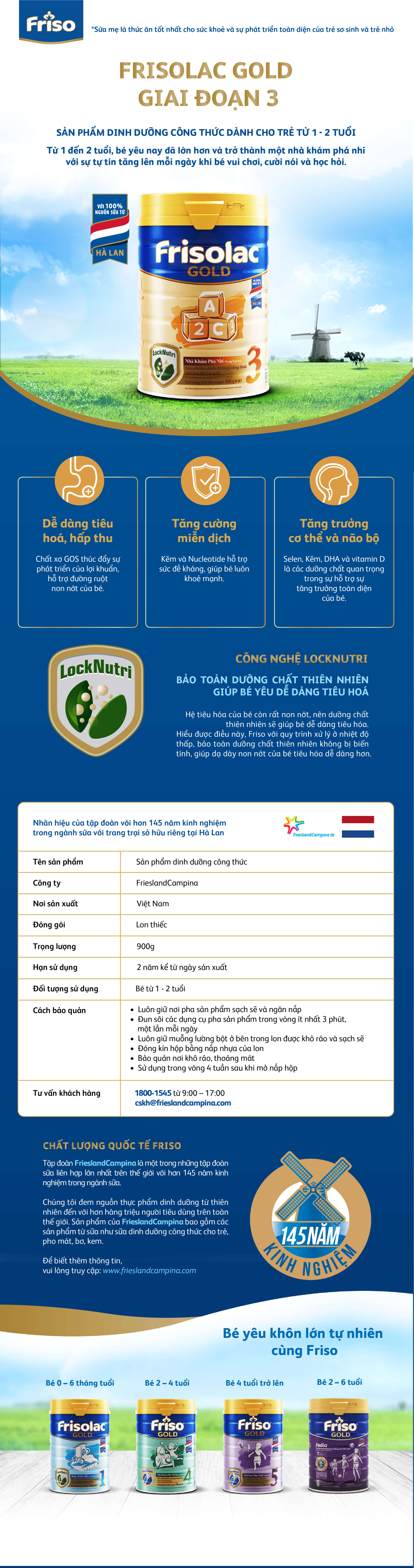 friso-master infographic-03